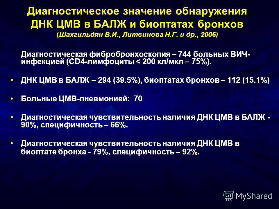 Диагностическое значение обнаружения ДНК ЦМВ в БАЛЖ и биоптатах бронхов (Шахгильдян В.И., Литвинова Н.Г. и др., 2006) Диагностическая фибробронхоскопия – 744 больных ВИЧ- инфекцией (CD4-лимфоциты < 200 кл/мкл – 75%). ДНК ЦМВ в БАЛЖ – 294 (39.5%), био