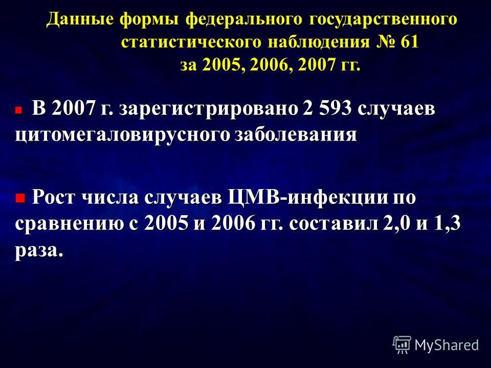 Данные формы федерального государственного статистического наблюдения 61 за 2005, 2006, 2007 гг. В 2007 г. зарегистрировано 2 593 случаев цитомегаловирусного заболевания В 2007 г. зарегистрировано 2 593 случаев цитомегаловирусного заболевания Рост чи