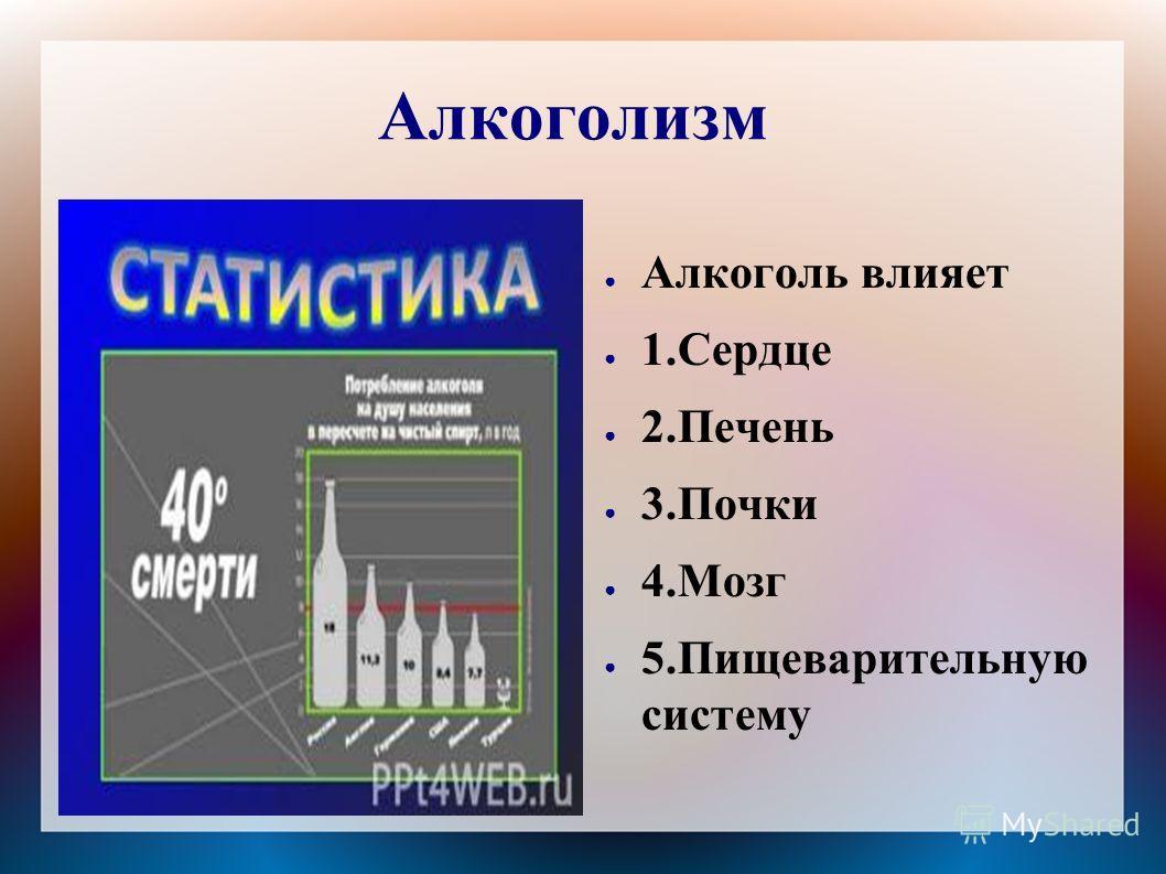 Алкоголизм Алкоголь влияет 1.Сердце 2.Печень 3.Почки 4.Мозг 5.Пищеварительную систему