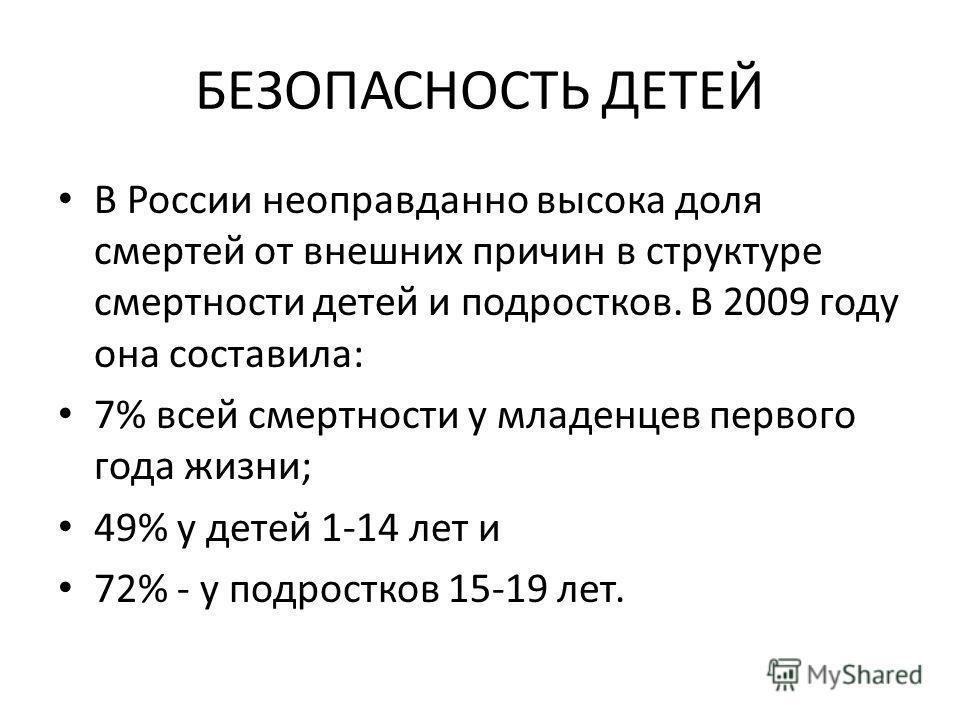 БЕЗОПАСНОСТЬ ДЕТЕЙ В России неоправданно высока доля смертей от внешних причин в структуре смертности детей и подростков. В 2009 году она составила: 7% всей смертности у младенцев первого года жизни; 49% у детей 1-14 лет и 72% - у подростков 15-19 ле