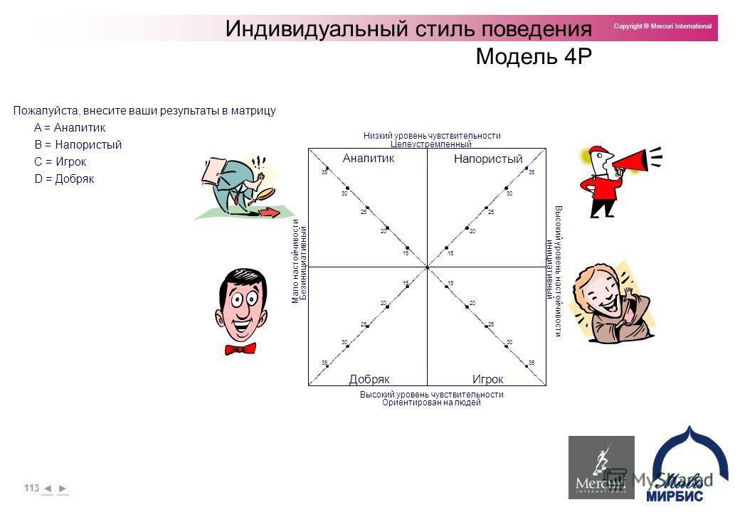 113 Copyright © Mercuri International Индивидуальный стиль поведения Модель 4P Пожалуйста, внесите ваши результаты в матрицу A = Аналитик B = Напористый C = Игрок D = Добряк