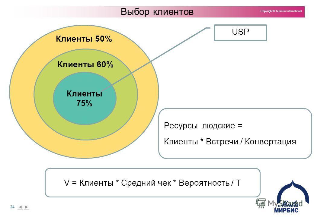 24 Copyright © Mercuri International Клиенты 50% Клиенты 60% Клиенты 75% Выбор клиентов USP V = Клиенты * Средний чек * Вероятность / T Ресурсы людские = Клиенты * Встречи / Конвертация