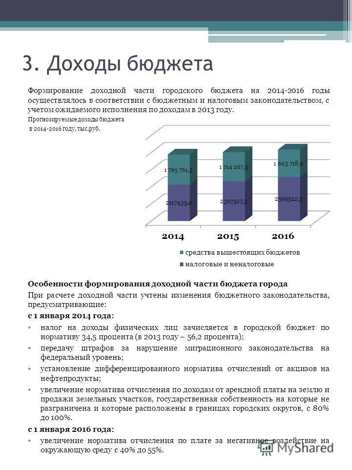 3. Доходы бюджета Формирование доходной части городского бюджета на 2014-2016 годы осуществлялось в соответствии с бюджетным и налоговым законодательством, с учетом ожидаемого исполнения по доходам в 2013 году. Прогнозируемые доходы бюджета в 2014-20