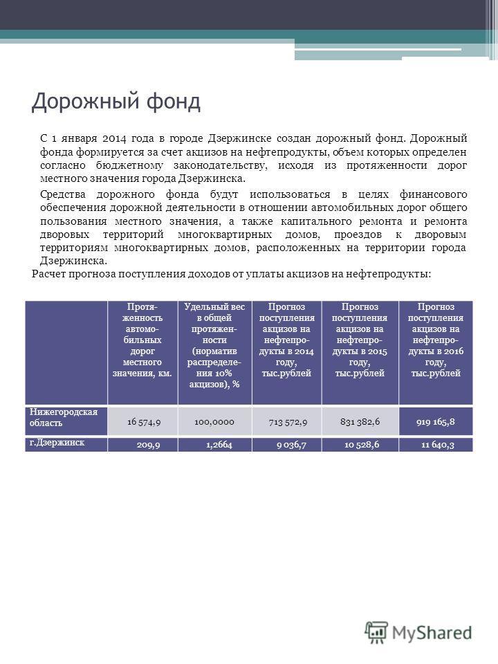 Дорожный фонд С 1 января 2014 года в городе Дзержинске создан дорожный фонд. Дорожный фонда формируется за счет акцизов на нефтепродукты, объем которых определен согласно бюджетному законодательству, исходя из протяженности дорог местного значения го