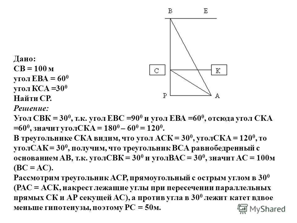 Дано: СВ = 100 м угол ЕВА = 60 0 угол КСА =30 0 Найти СР. Решение: Угол СВК = 30 0, т.к. угол ЕВС =90 0 и угол ЕВА =60 0, отсюда угол СКА =60 0, значит уголСКА = 180 0 – 60 0 = 120 0. В треугольнике СКА видим, что угол АСК = 30 0, уголСКА = 120 0, то