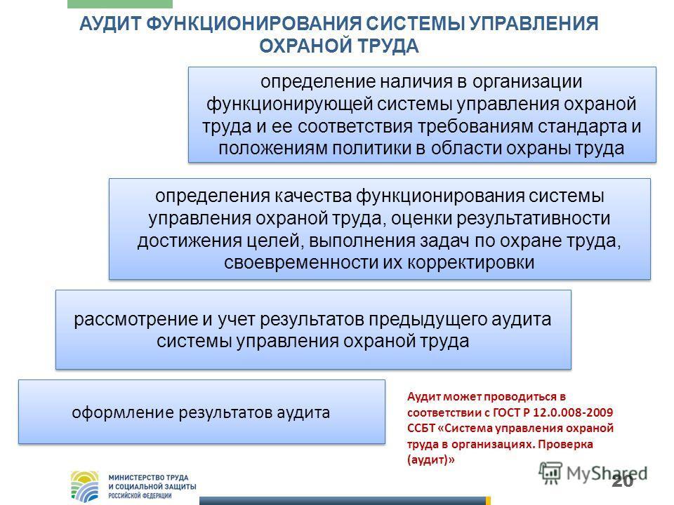 Система стандартов в российской федерации