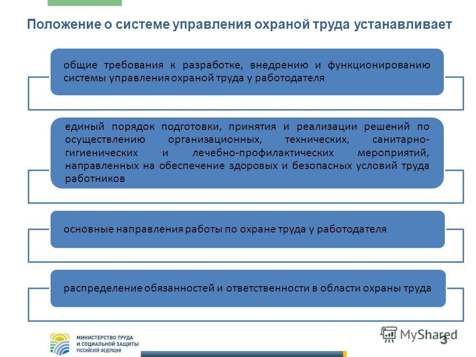 3 общие требования к разработке, внедрению и функционированию системы управления охраной труда у работодателя единый порядок подготовки, принятия и реализации решений по осуществлению организационных, технических, санитарно- гигиенических и лечебно-п
