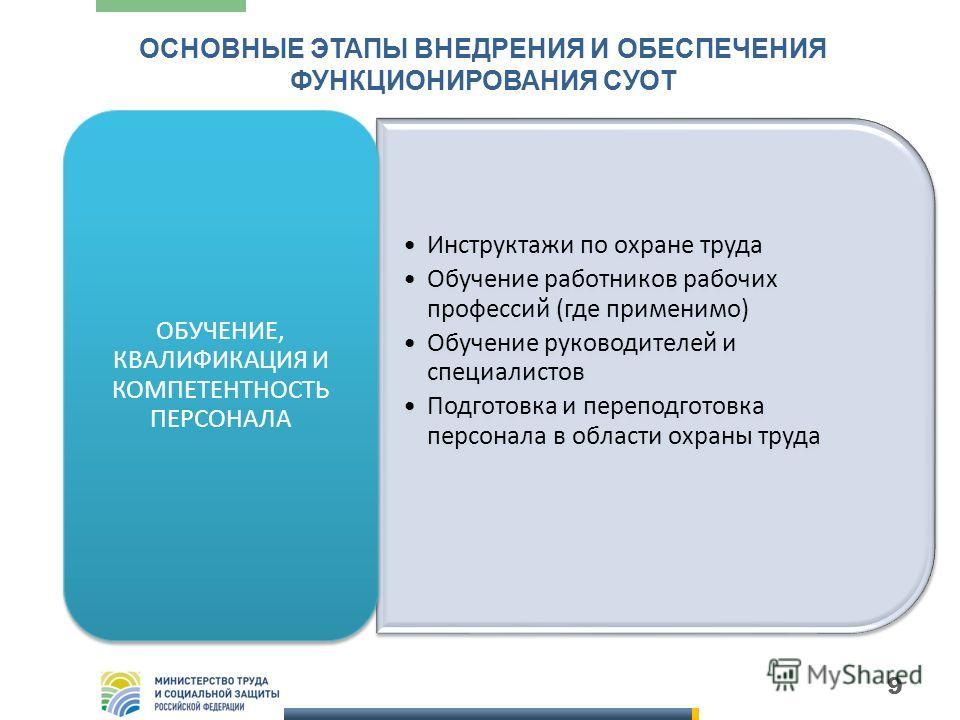 программа обучения по охране труда работников рабочих профессий: