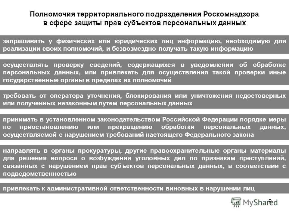9 Полномочия территориального подразделения Роскомнадзора в сфере защиты прав субъектов персональных данных запрашивать у физических или юридических лиц информацию, необходимую для реализации своих полномочий, и безвозмездно получать такую информацию