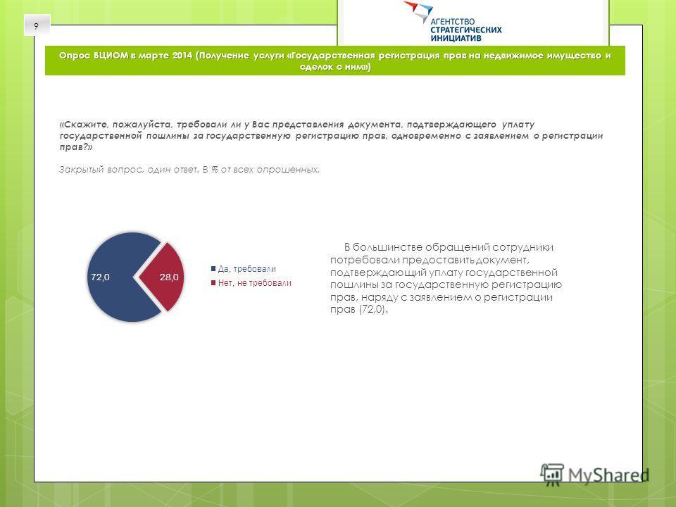 Опрос ВЦИОМ в марте 2014 (Получение услуги «Государственная регистрация прав на недвижимое имущество и сделок с ним») В большинстве обращений сотрудники потребовали предоставить документ, подтверждающий уплату государственной пошлины за государственн