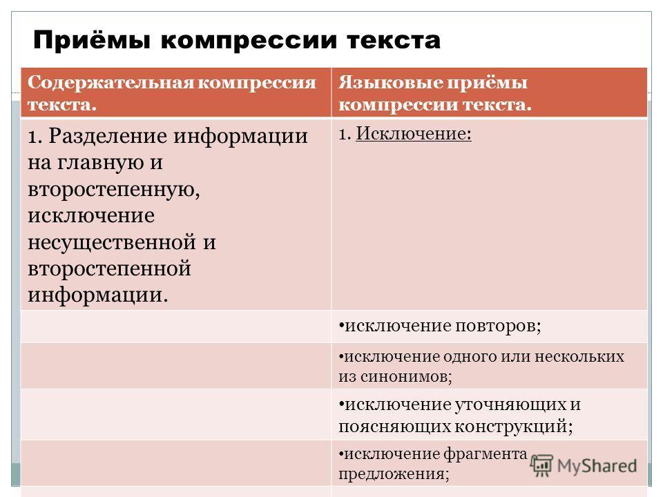 Содержательная компрессия текста. Языковые приёмы компрессии текста. 1. Разделение информации на главную и второстепенную, исключение несущественной и второстепенной информации. 1. Исключение: исключение повторов; исключение одного или нескольких из