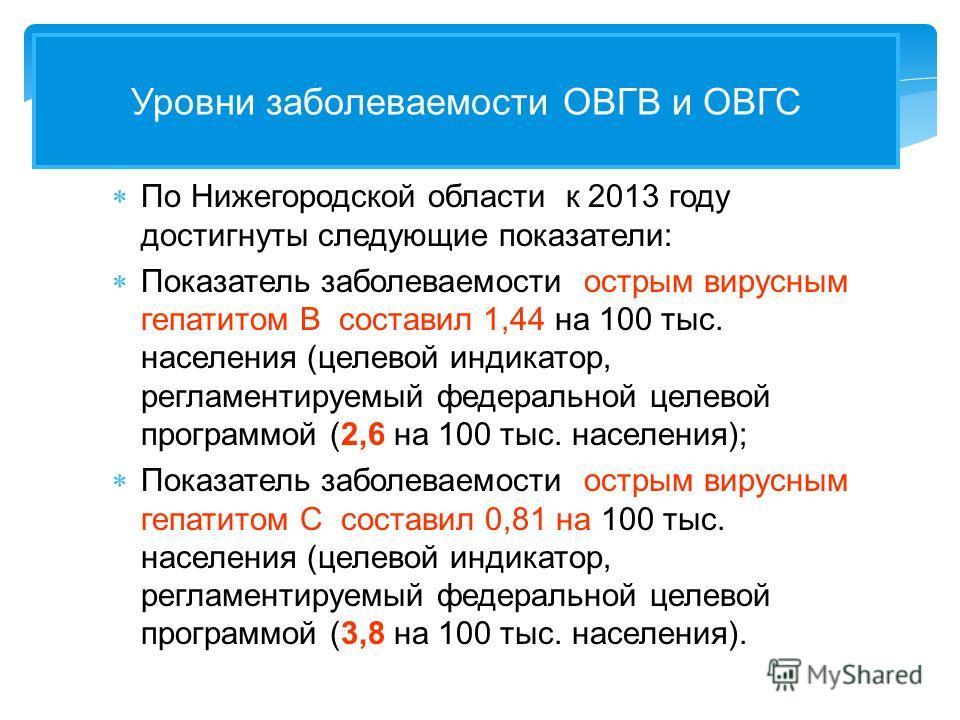 Уровни заболеваемости ОВГВ и ОВГС По Нижегородской области к 2013 году достигнуты следующие показатели: Показатель заболеваемости острым вирусным гепатитом В составил 1,44 на 100 тыс. населения (целевой индикатор, регламентируемый федеральной целевой