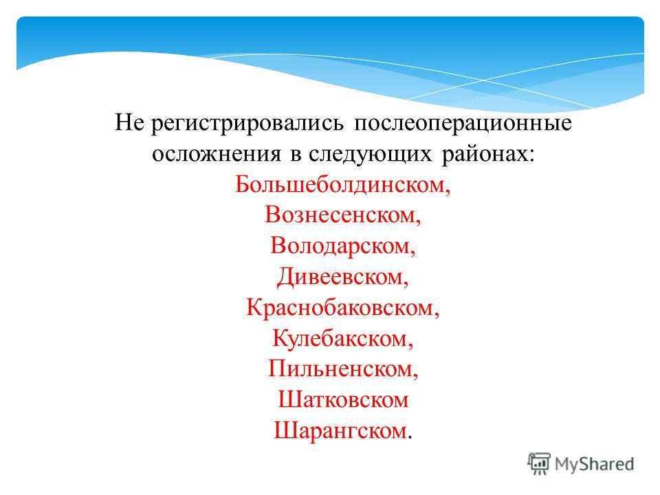 Не регистрировались послеоперационные осложнения в следующих районах: Большеболдинском, Вознесенском, Володарском, Дивеевском, Краснобаковском, Кулебакском, Пильненском, Шатковском Шарангском.