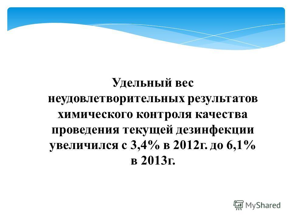 Удельный вес неудовлетворительных результатов химического контроля качества проведения текущей дезинфекции увеличился с 3,4% в 2012г. до 6,1% в 2013г.