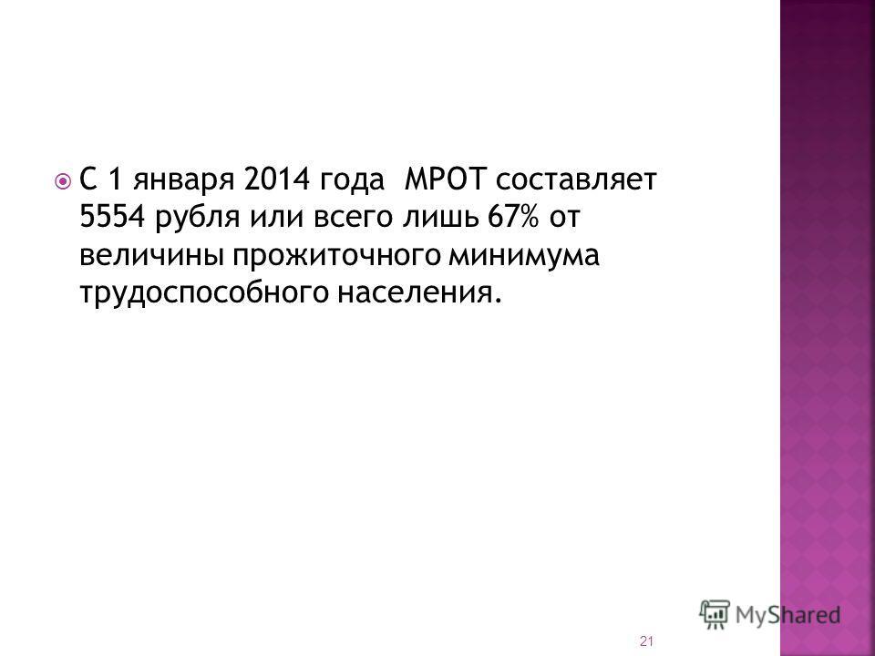 С 1 января 2014 года МРОТ составляет 5554 рубля или всего лишь 67% от величины прожиточного минимума трудоспособного населения. 21