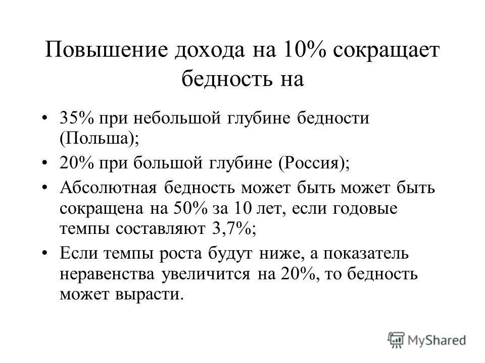 Повышение дохода на 10% сокращает бедность на 35% при небольшой глубине бедности (Польша); 20% при большой глубине (Россия); Абсолютная бедность может быть может быть сокращена на 50% за 10 лет, если годовые темпы составляют 3,7%; Если темпы роста бу