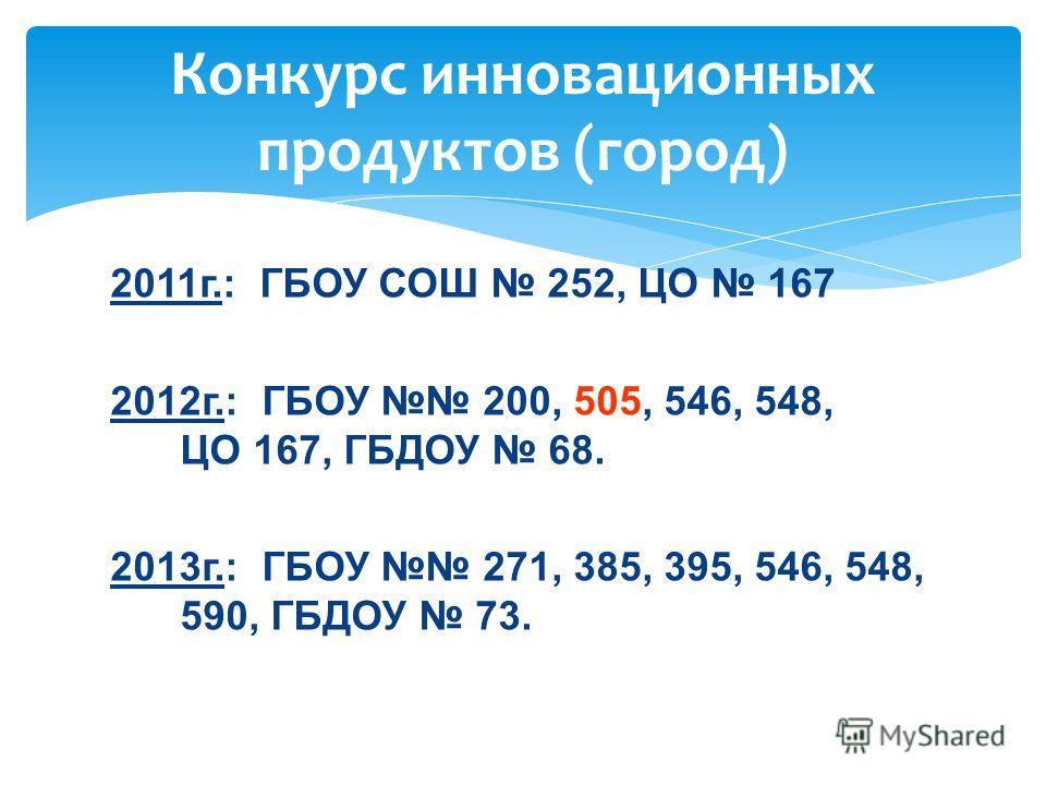 2011г.: ГБОУ СОШ 252, ЦО 167 2012г.: ГБОУ 200, 505, 546, 548, ЦО 167, ГБДОУ 68. 2013г.: ГБОУ 271, 385, 395, 546, 548, 590, ГБДОУ 73. Конкурс инновационных продуктов (город)