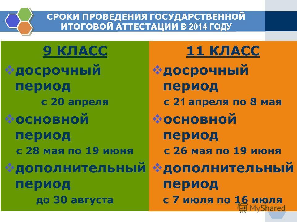СРОКИ ПРОВЕДЕНИЯ ГОСУДАРСТВЕННОЙ ИТОГОВОЙ АТТЕСТАЦИИ В 2014 ГОДУ 11 КЛАСС досрочный период с 2 1 апреля по 8 мая основной период с 26 мая по 19 июня дополнительный период с 7 июля по 16 июля 9 КЛАСС досрочный период с 20 апреля основной период с 28 м