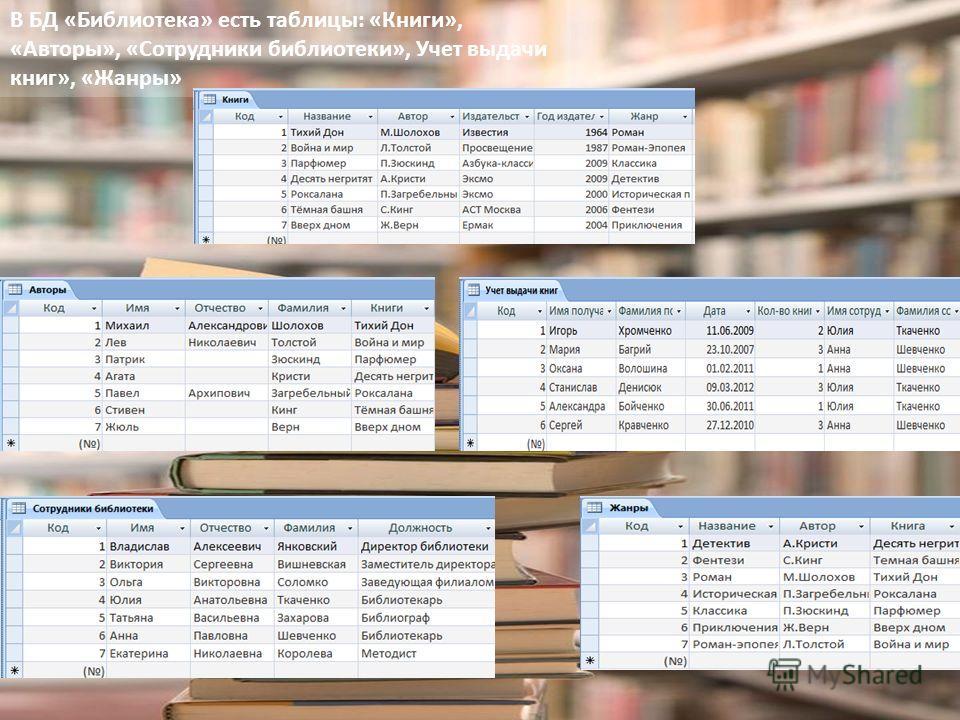 В БД «Библиотека» есть таблицы: «Книги», «Авторы», «Сотрудники библиотеки», Учет выдачи книг», «Жанры»