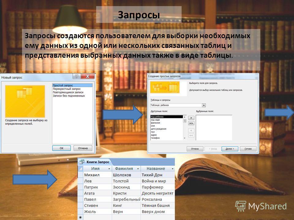 Запросы Запросы создаются пользователем для выборки необходимых ему данных из одной или нескольких связанных таблиц и представления выбранных данных также в виде таблицы.