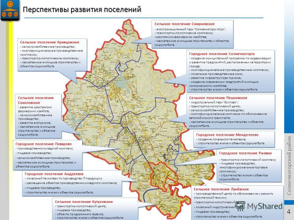 Солнечногорский район Перспективы развития поселений 4 Сельское поселение Смирновское - агропромышленный парк