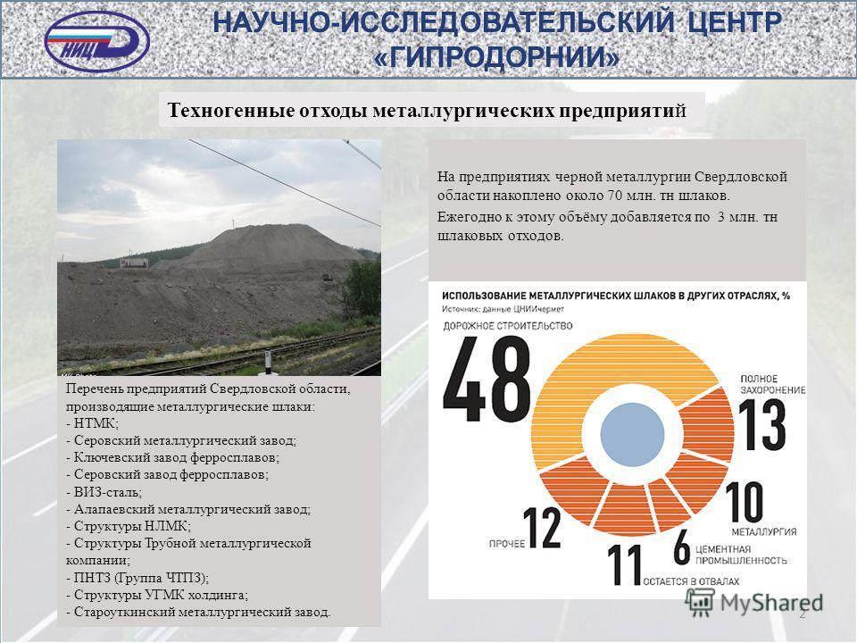 На предприятиях черной металлургии Свердловской области накоплено около 70 млн. тн шлаков. Ежегодно к этому объёму добавляется по 3 млн. тн шлаковых отходов. 2 Перечень предприятий Свердловской области, производящие металлургические шлаки: - НТМК; -
