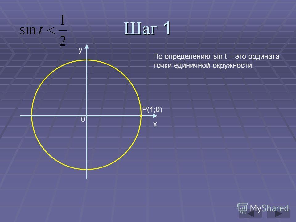 Шаг 1 y P(1;0) 0 x По определению sin t – это ордината точки единичной окружности.