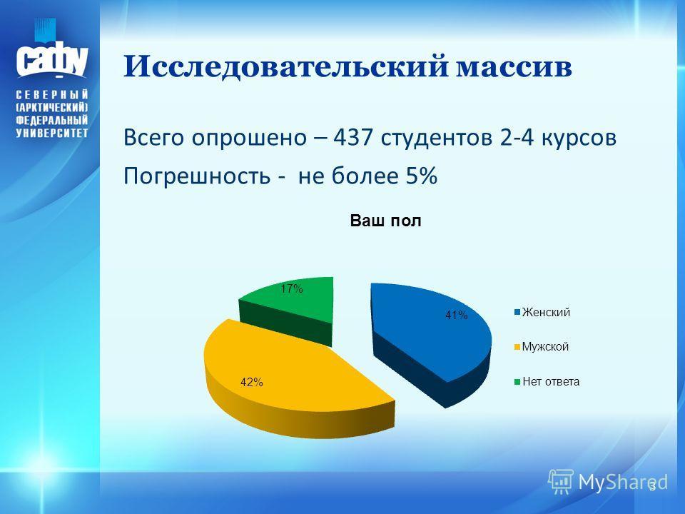 Всего опрошено – 437 студентов 2-4 курсов Погрешность - не более 5% Исследовательский массив 3