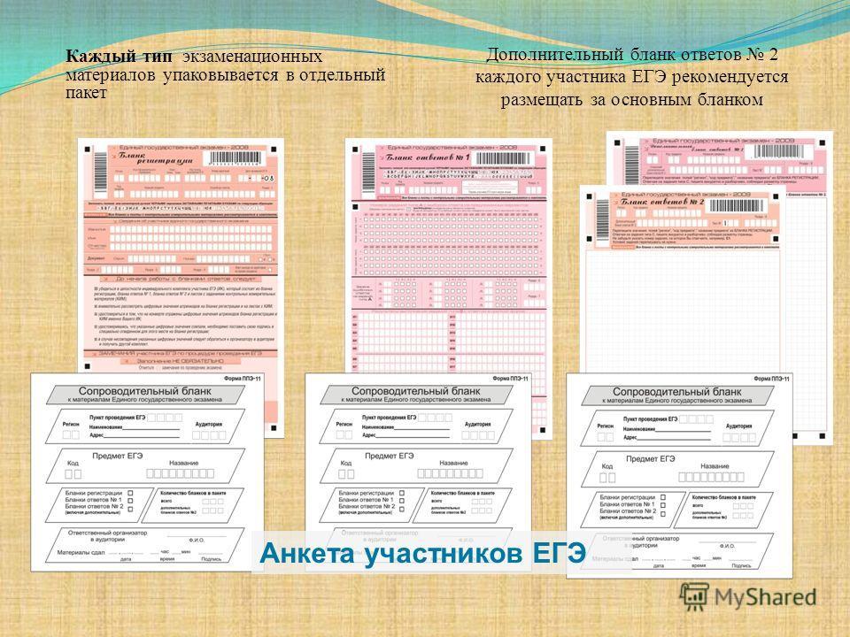 Дополнительный бланк ответов 2 каждого участника ЕГЭ рекомендуется размещать за основным бланком Каждый тип экзаменационных материалов упаковывается в отдельный пакет Анкета участников ЕГЭ