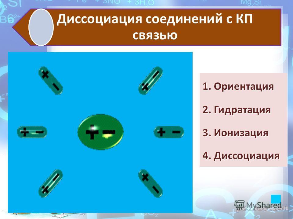 Диссоциация соединений с КП связью 1. Ориентация 2. Гидратация 3. Ионизация 4. Диссоциация