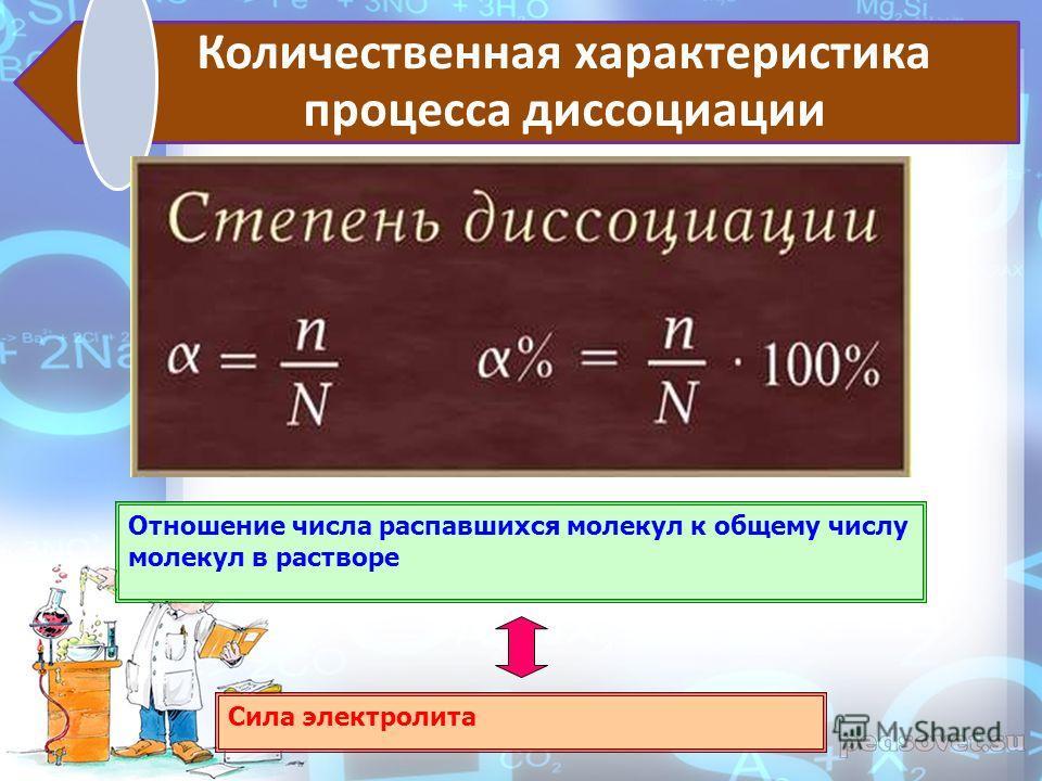 Количественная характеристика процесса диссоциации Отношение числа распавшихся молекул к общему числу молекул в растворе Сила электролита