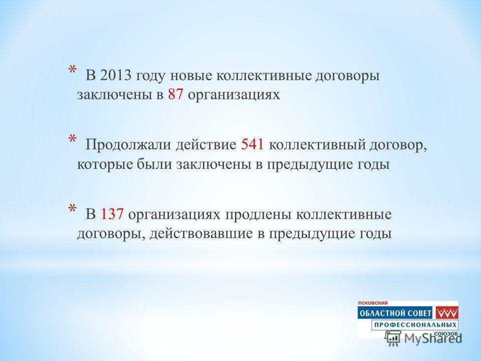 * В 2013 году новые коллективные договоры заключены в 87 организациях * Продолжали действие 541 коллективный договор, которые были заключены в предыдущие годы * В 137 организациях продлены коллективные договоры, действовавшие в предыдущие годы