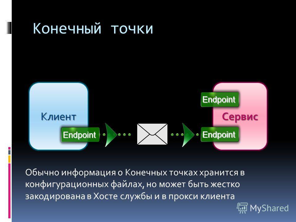 СервисКлиент Конечный точки Endpoint Endpoint Endpoint Обычно информация о Конечных точках хранится в конфигурационных файлах, но может быть жестко закодирована в Хосте службы и в прокси клиента