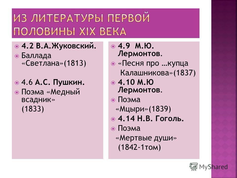 4.2 В.А.Жуковский. Баллада «Светлана»(1813) 4.6 А.С. Пушкин. Поэма «Медный всадник» (1833) 4.9 М.Ю. Лермонтов. «Песня про …купца Калашникова»(1837) 4.10 М.Ю Лермонтов. Поэма «Мцыри»(1839) 4.14 Н.В. Гоголь. Поэма «Мертвые души» (1842-1том)