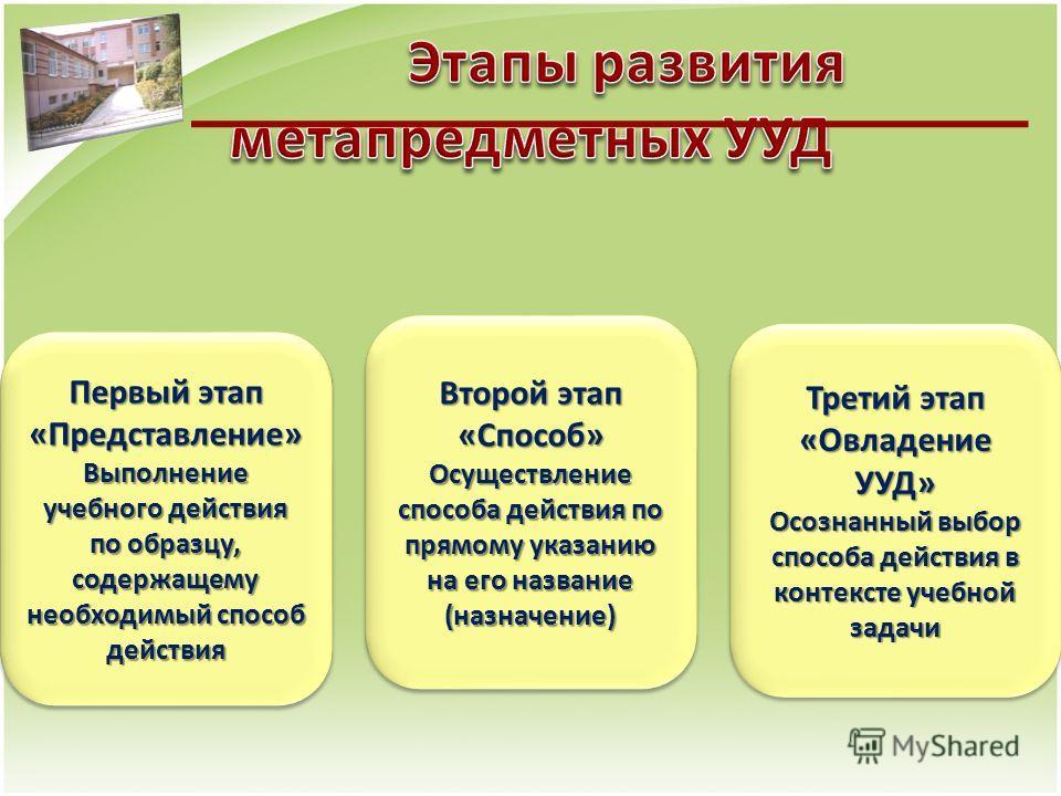 Первый этап «Представление» Выполнение учебного действия по образцу, содержащему необходимый способ действия Первый этап «Представление» Выполнение учебного действия по образцу, содержащему необходимый способ действия Второй этап «Способ» Осуществлен