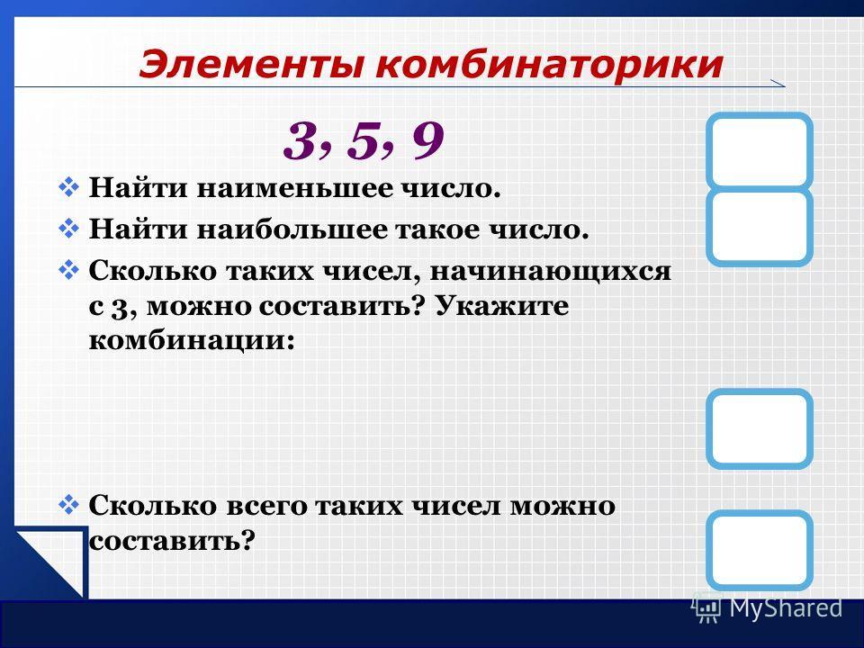 LOGO www.themegallery.com Элементы комбинаторики 3, 5, 9 Найти наименьшее число. Найти наибольшее такое число. Сколько таких чисел, начинающихся с 3, можно составить? Укажите комбинации: Сколько всего таких чисел можно составить?