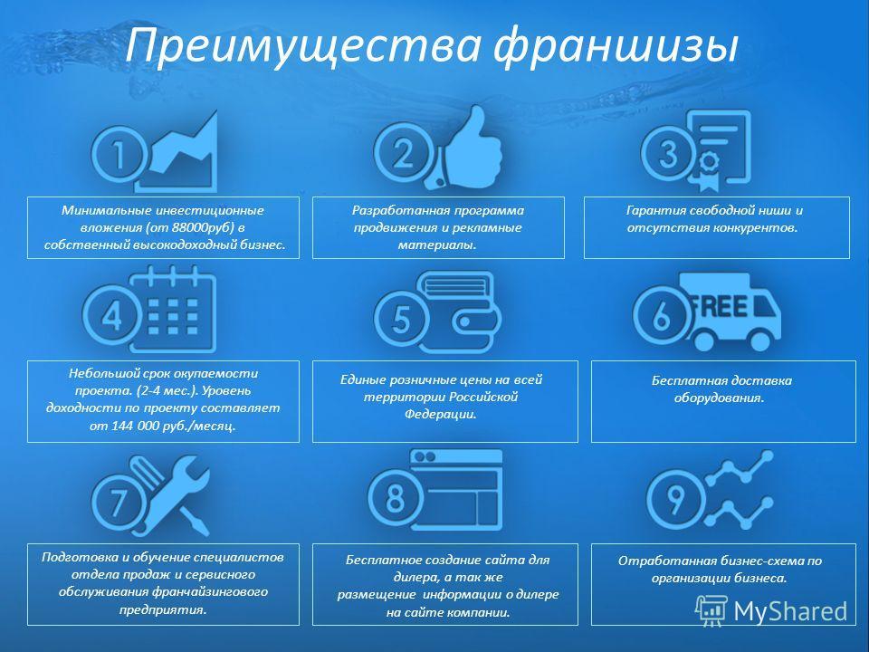 Минимальные инвестиционные вложения (от 88000руб) в собственный высокодоходный бизнес. Разработанная программа продвижения и рекламные материалы. Единые розничные цены на всей территории Российской Федерации. Небольшой срок окупаемости проекта. (2-4