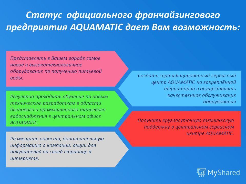 Статус официального франчайзингового предприятия AQUAMATIC дает Вам возможность: Представлять в Вашем городе самое новое и высокотехнологичное оборудование по получению питьевой воды. Создать сертифицированный сервисный центр AQUAMATIC на закреплённо