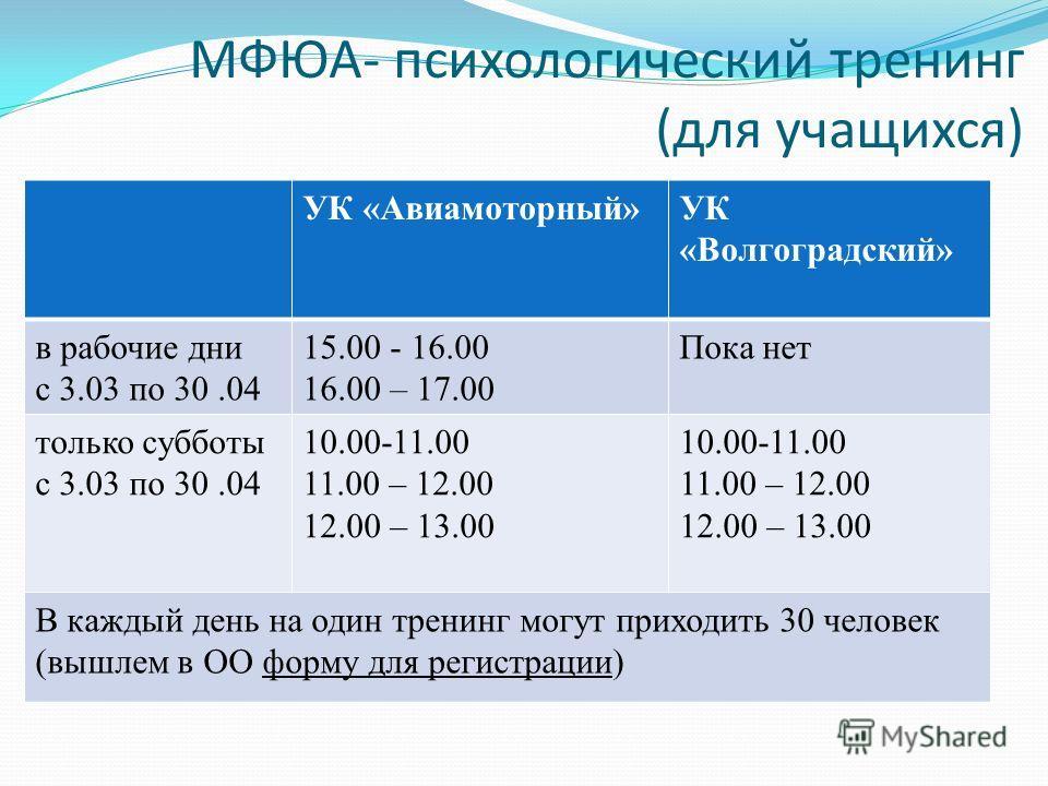 МФЮА- психологический тренинг (для учащихся) УК «Авиамоторный»УК «Волгоградский» в рабочие дни с 3.03 по 30.04 15.00 - 16.00 16.00 – 17.00 Пока нет только субботы с 3.03 по 30.04 10.00-11.00 11.00 – 12.00 12.00 – 13.00 10.00-11.00 11.00 – 12.00 12.00