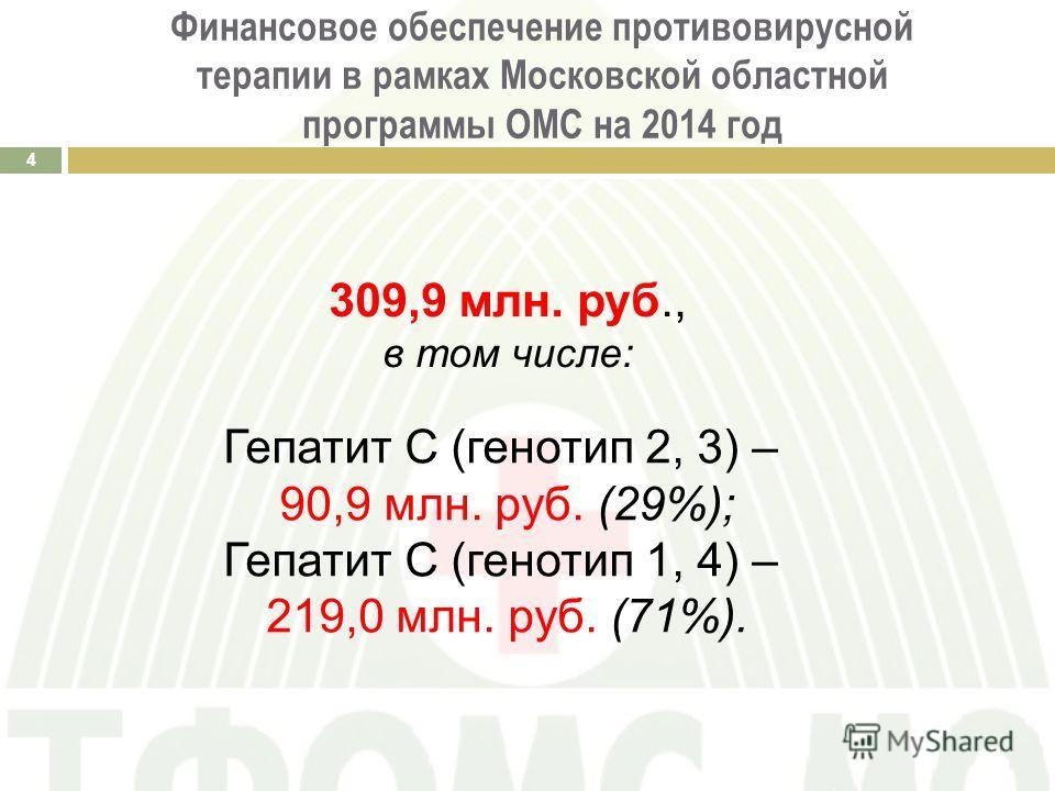 Финансовое обеспечение противовирусной терапии в рамках Московской областной программы ОМС на 2014 год 4 309,9 млн. руб., в том числе: Гепатит С (генотип 2, 3) – 90,9 млн. руб. (29%); Гепатит С (генотип 1, 4) – 219,0 млн. руб. (71%).