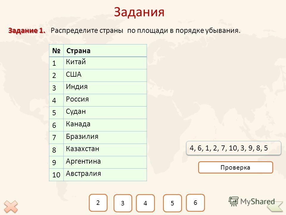 Последние несколько лет Россия в этом рейтинге стабильно поднимается вверх: с 73-го места в 2007 году до 71-го в 2009-м и 65-го в 2010. Проблемой в России остается низкая продолжительность жизни (67,2 года.) и сравнительно небольшой объём внутреннего