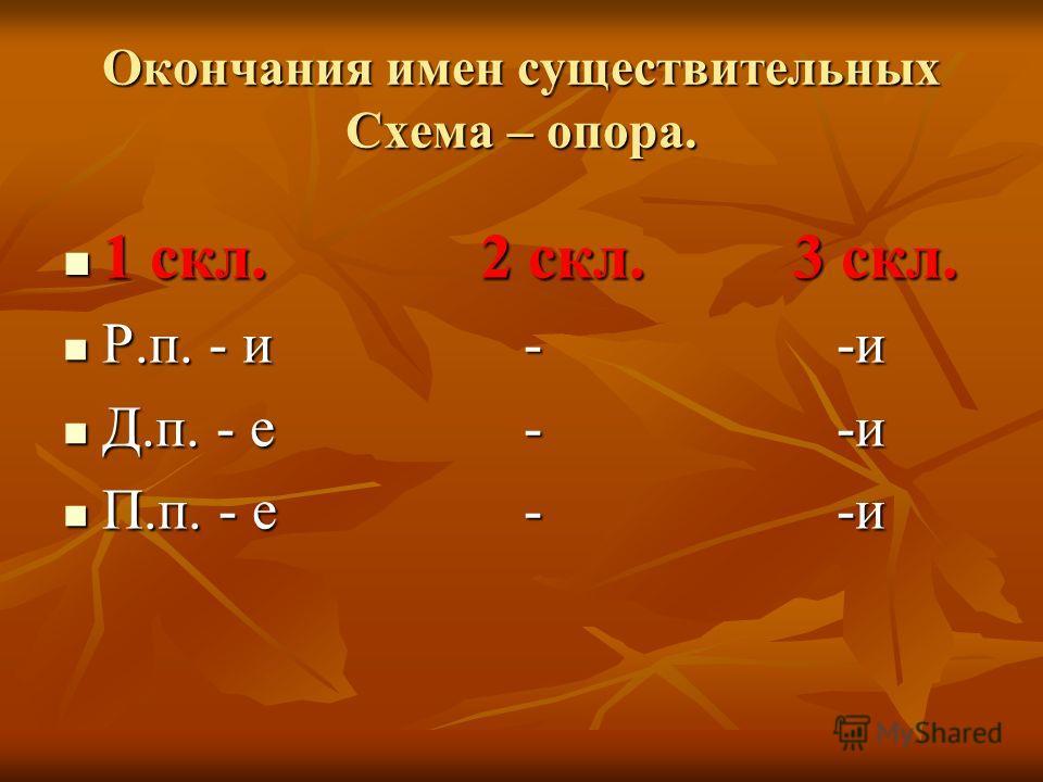 Окончания имен существительных Схема – опора. 1 скл.2 скл.3 скл. 1 скл.2 скл.3 скл. Р.п. - и - -и Р.п. - и - -и Д.п. - е - -и Д.п. - е - -и П.п. - е - -и П.п. - е - -и
