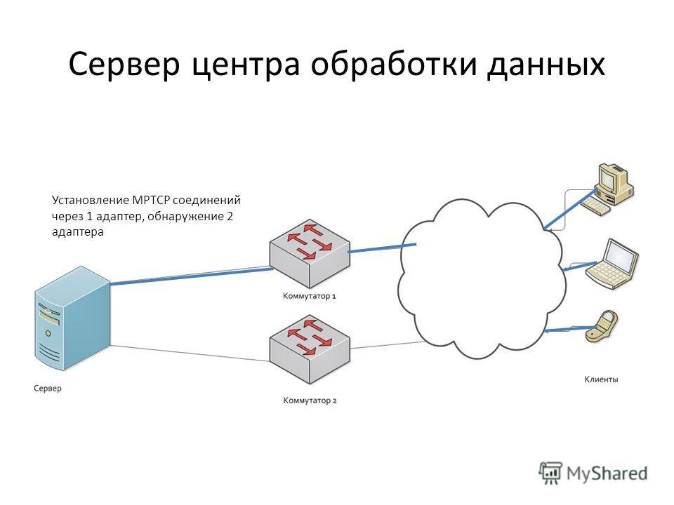 Сервер центра обработки данных Установление MPTCP соединений через 1 адаптер, обнаружение 2 адаптера
