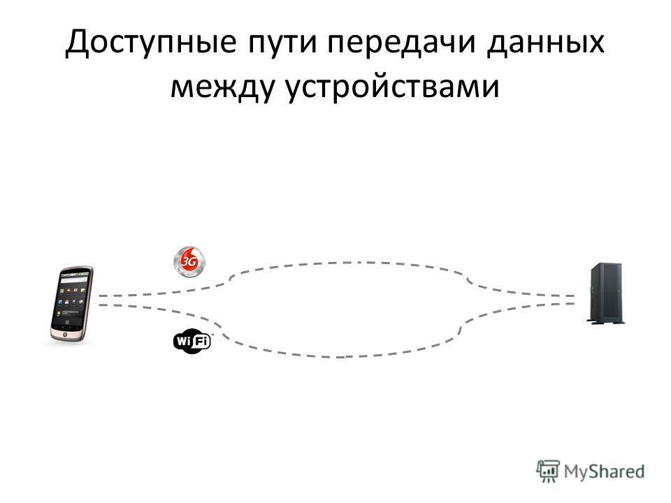 Доступные пути передачи данных между устройствами