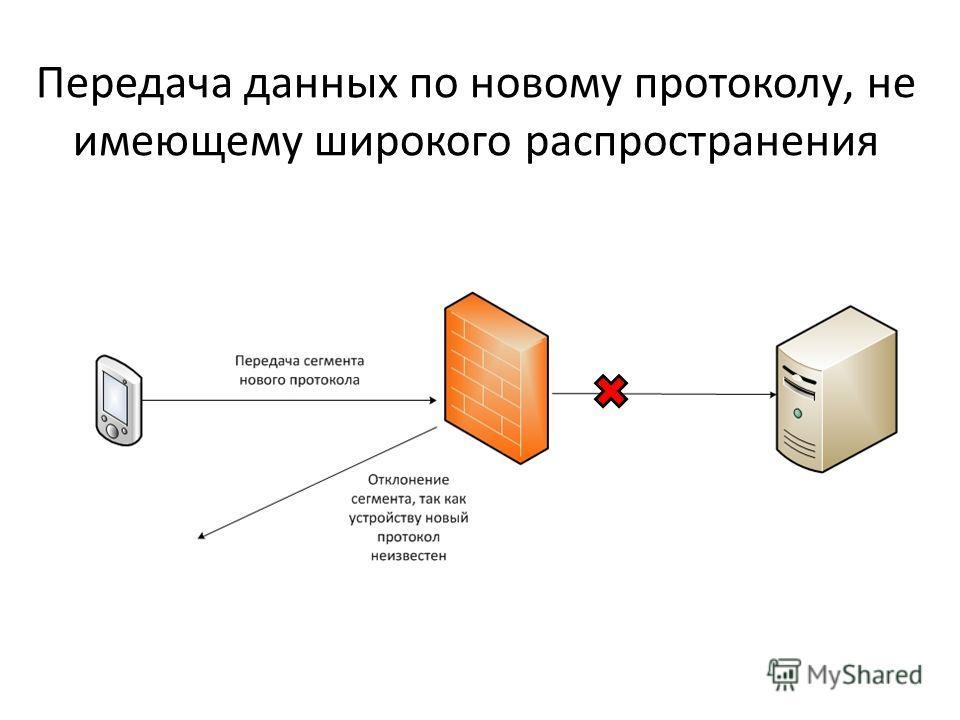 Передача данных по новому протоколу, не имеющему широкого распространения