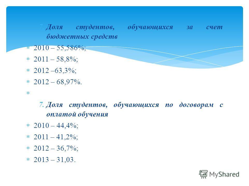 7.Доля студентов, обучающихся за счет бюджетных средств 2010 – 55,586%; 2011 – 58,8%; 2012 –63,3%; 2012 – 68,97%. 7.Доля студентов, обучающихся по договорам с оплатой обучения 2010 – 44,4%; 2011 – 41,2%; 2012 – 36,7%; 2013 – 31,03.