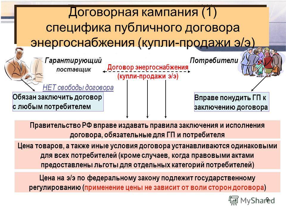 9 Договорная кампания (1) специфика публичного договора энергоснабжения (купли-продажи э/э) Потребители Договор энергоснабжения (купли-продажи э/э) Обязан заключить договор с любым потребителем Вправе понудить ГП к заключению договора Правительство Р