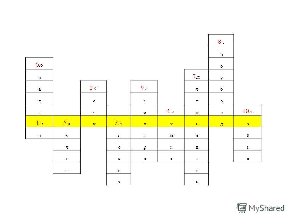 8.с н 6.б о и 7.п у а 2.С 9.л я б т о е т о л ч о 4.м н р 10.з 1.о 5.л и 3. м п и а д а н у о а ш д й ч с р к ц к и к д а а а к в т а ь
