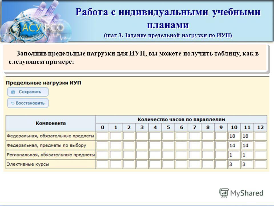 Работа с индивидуальными учебными планами (шаг 3. Задание предельной нагрузки по ИУП) Заполнив предельные нагрузки для ИУП, вы можете получить таблицу, как в следующем примере:
