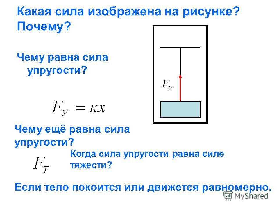 Какая сила изображена на рисунке? Почему? Чему равна сила упругости? Если тело покоится или движется равномерно. Чему ещё равна сила упругости? Когда сила упругости равна силе тяжести?